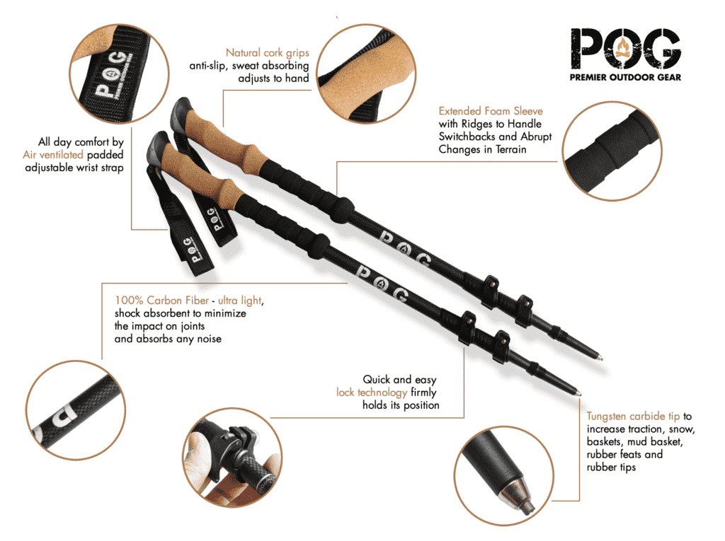 Hiking Poles Infographic